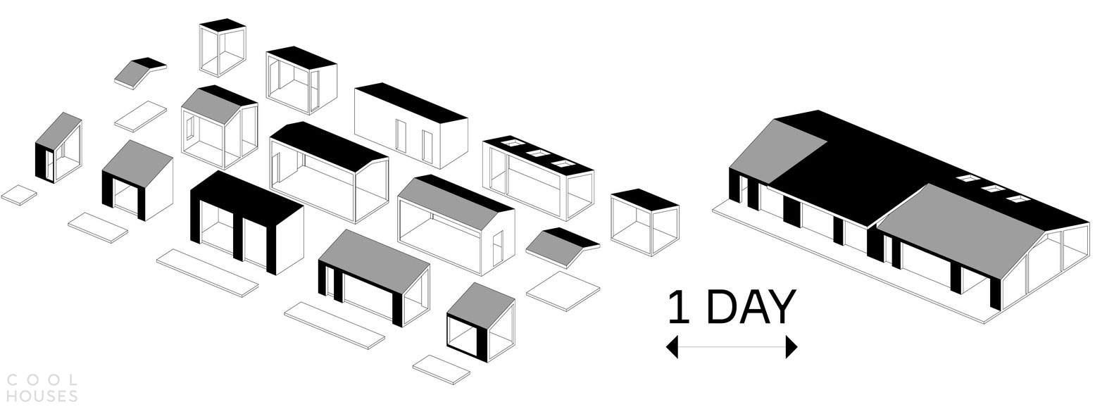 Модульный коттедж в Подмосковье