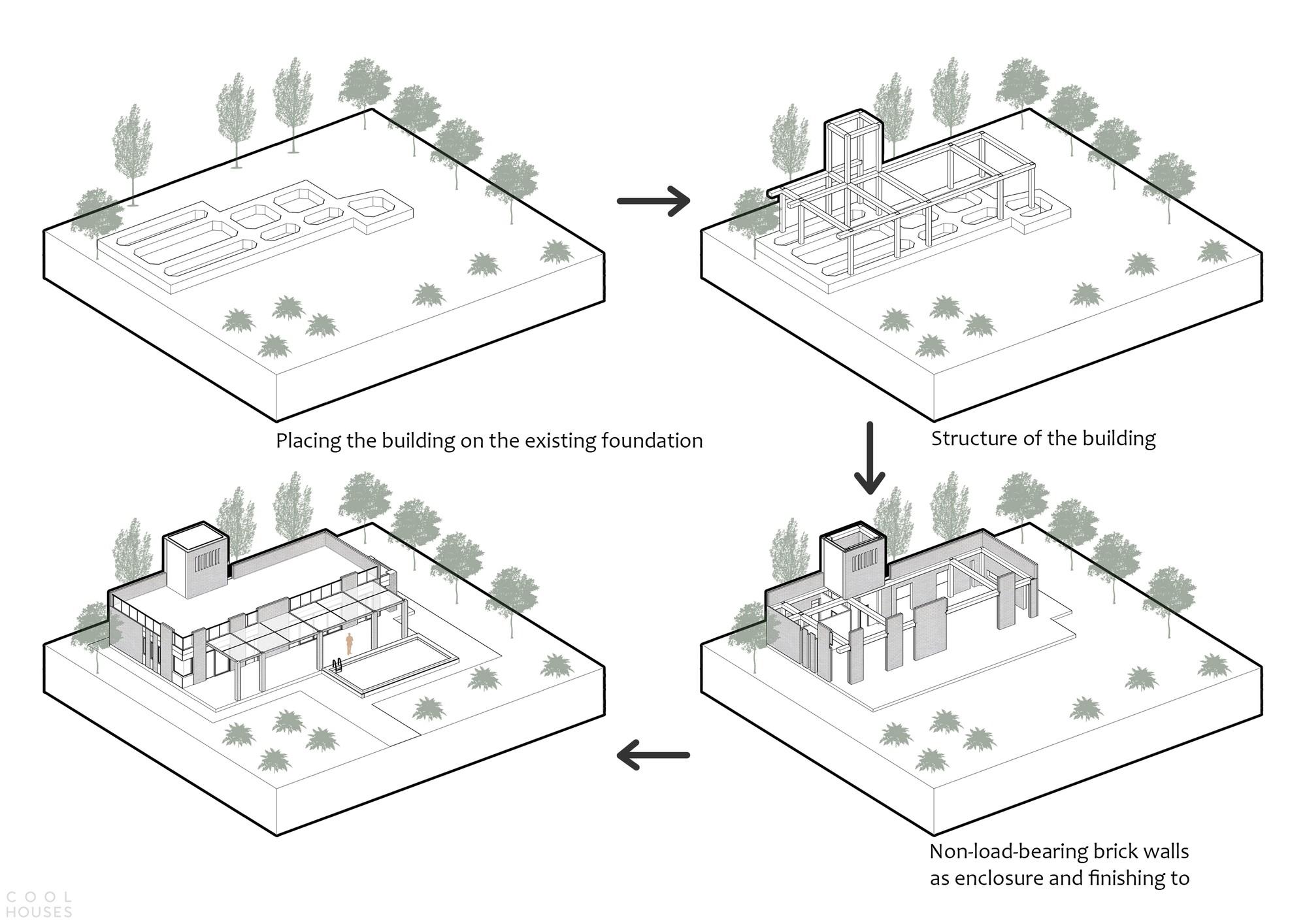 Вилла с экологичным дизайном, адаптированным к местному климату
