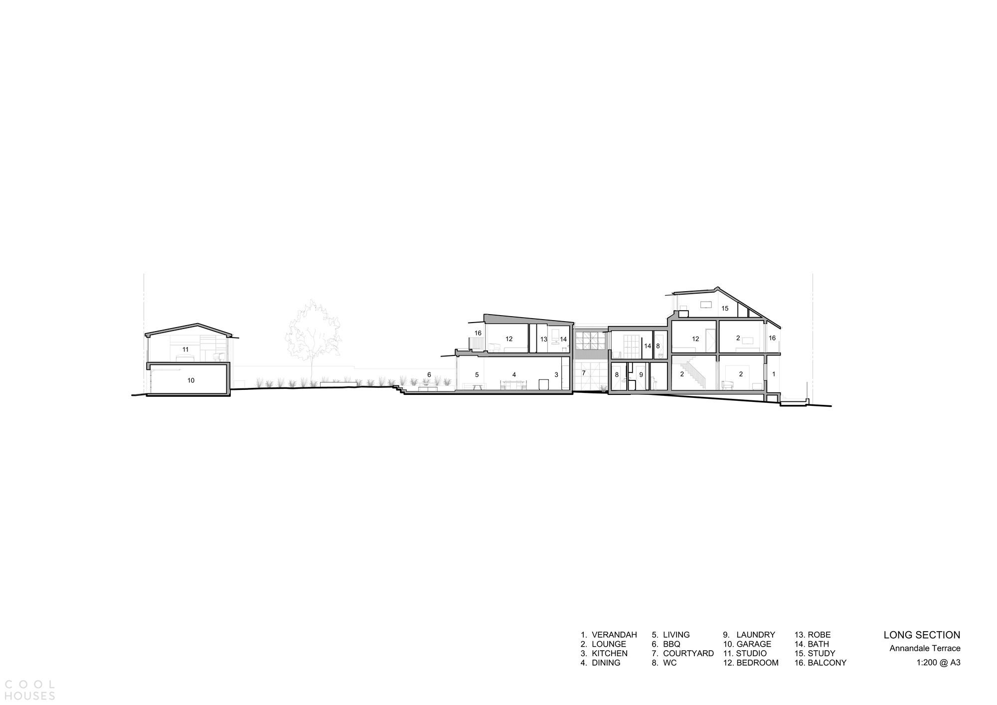Реконструкция семейного дома с террасой
