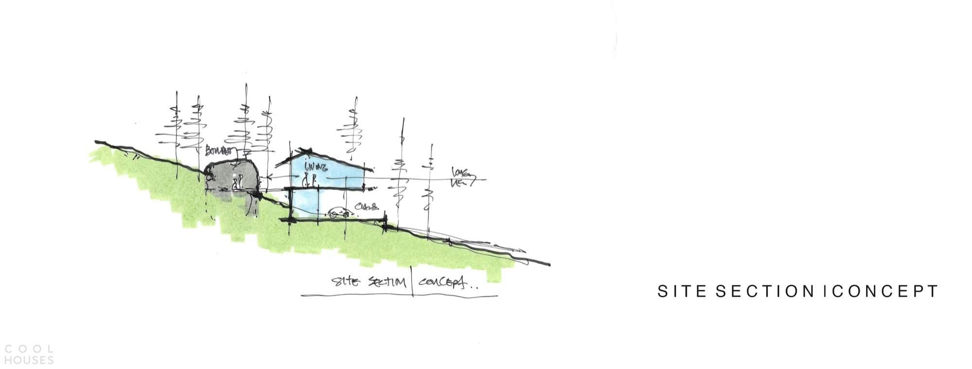 Загородный дом с деревенским экстерьером в США